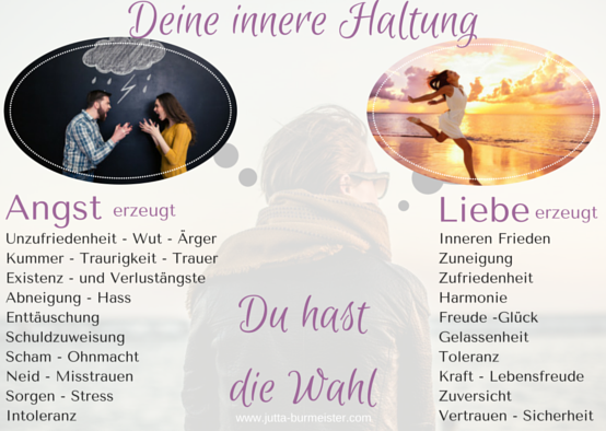 Jutta-Burmeister-Geheimnis-jeder-gluecklichen-Beziehung-Deine Innere Haltung - Liebe oder Angst